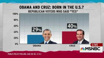 PPPoll-ObamaBornInTheUSA-BirtherReport op